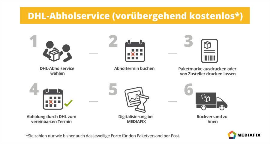 DHL Abholservice (vorübergehend kostenlos)